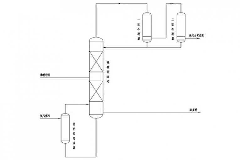 Dilute HCI concentration system