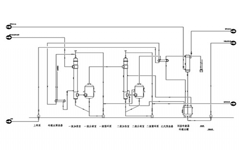 Multi-effect evaporation concentration system